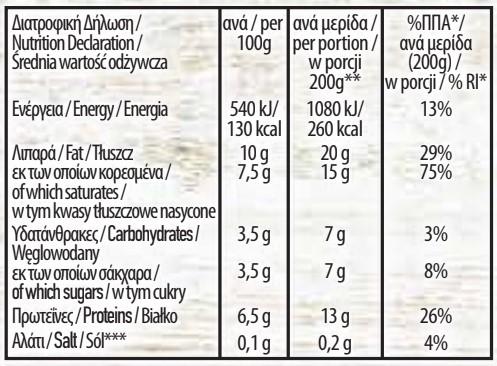 skład jogurtu greckiego tripoli